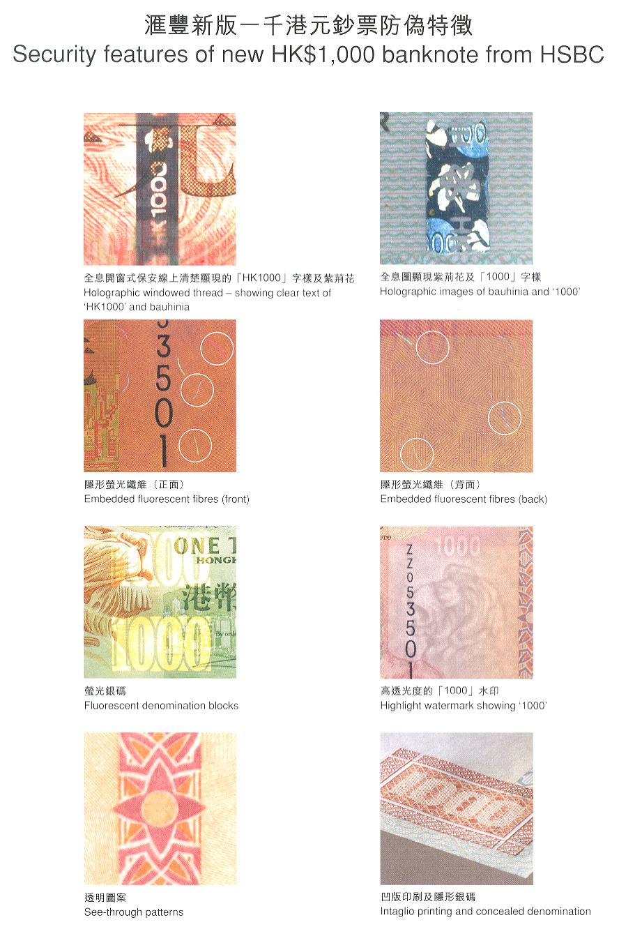 Hong Kong Monetary Authority - HSBC's $1,000 BANKNOTE TO CARRY NEW